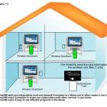 smartwi_cable_diagram